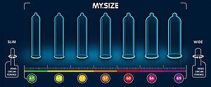 Hay mundos entre condones _MYSIZE_ y los del supermercado
