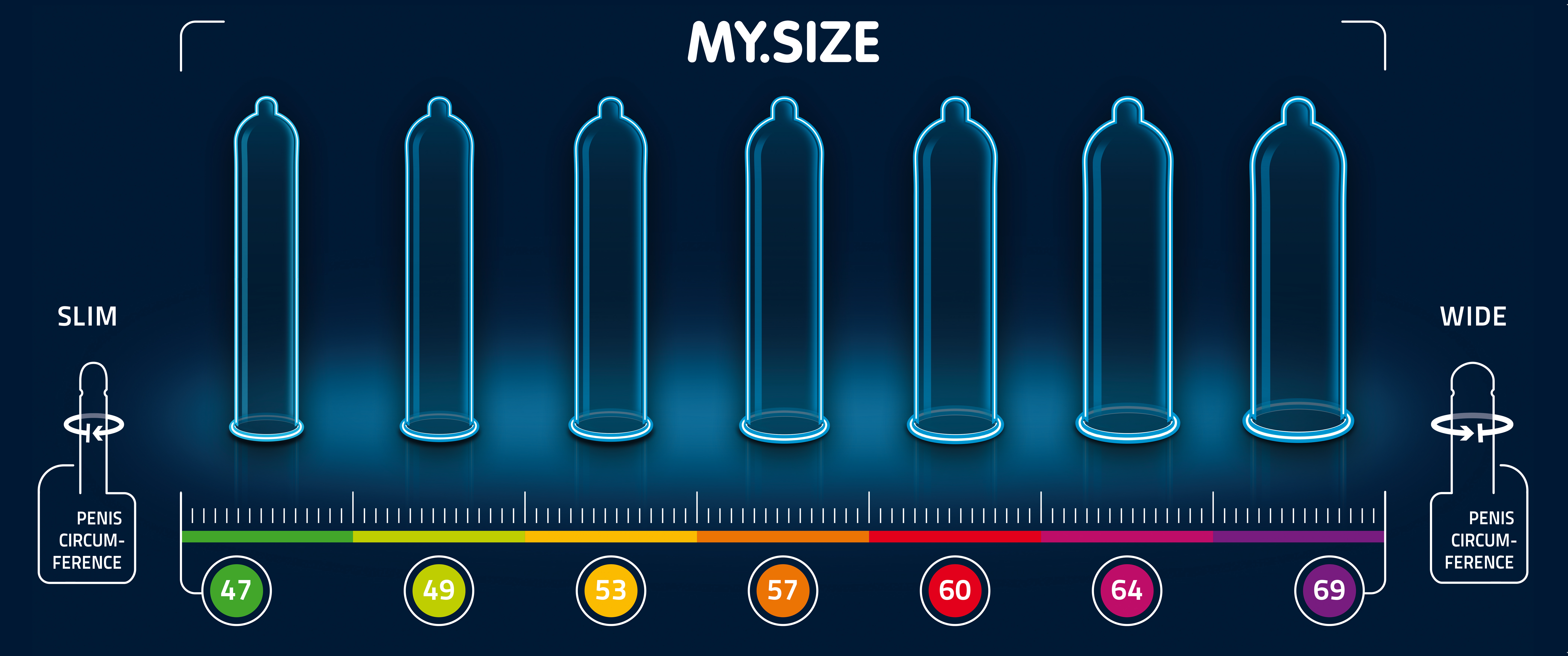 Hay mundos entre condones MY.SIZE y los del supermercado